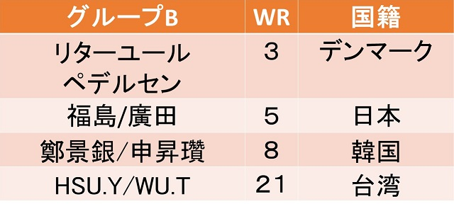 bwf-super-series2017-women-doubles
