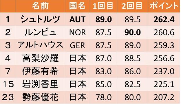 round14-ryubuno2018
