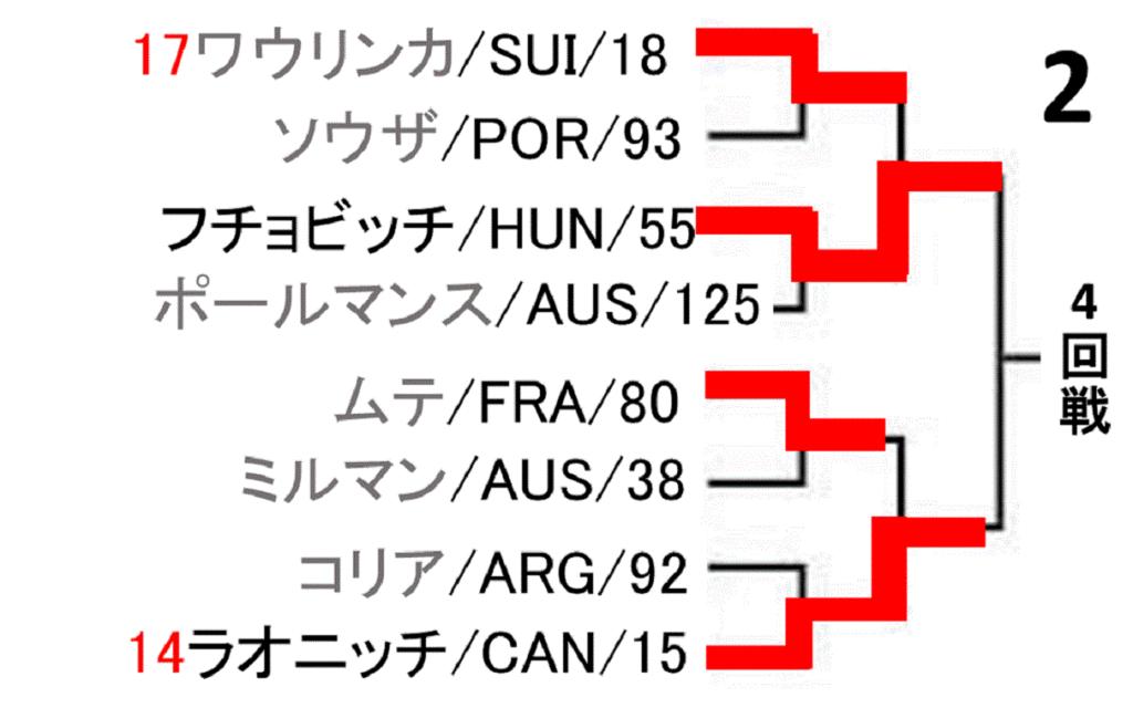 australian-open-2021-draw-